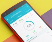 Сервис SendPulse – новый взгляд на email маркетинг