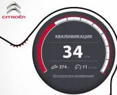Citroen C4. Digital-кампания в Украине